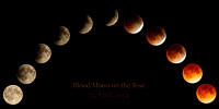 Blood Moon Composite